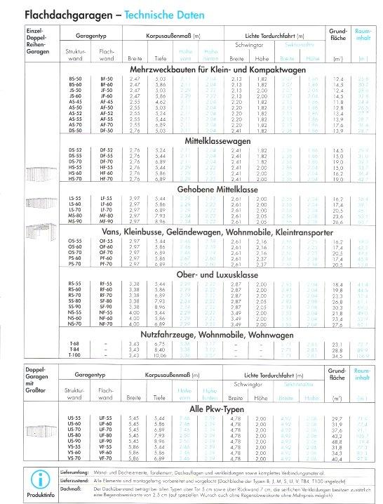 Fertiggarage maße  Maße Flachdach Garagen - Generalunternehmen Baunebenleistungen
