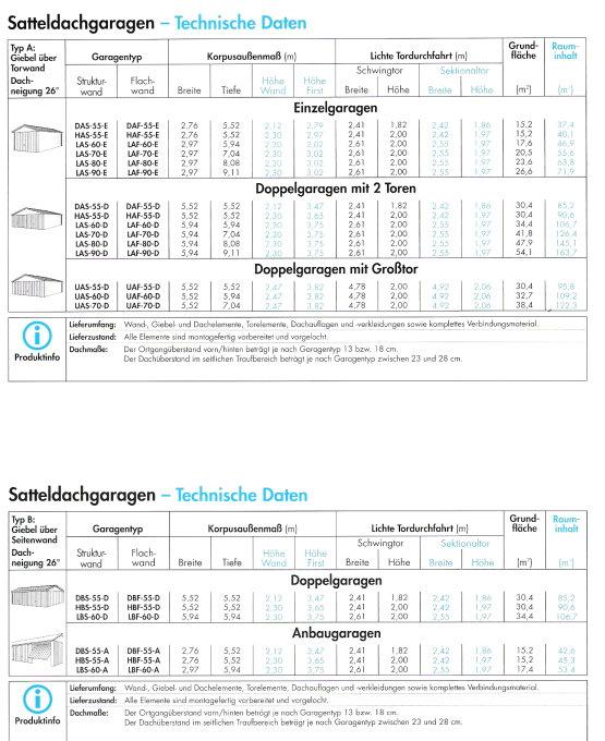 Fertiggarage maße  Maße Satteldach Garagen - Generalunternehmen Baunebenleistungen
