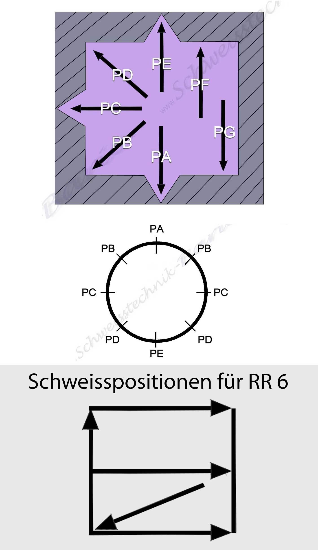 Schweissposotionen-Stabelektrode-ohne-text.jpg
