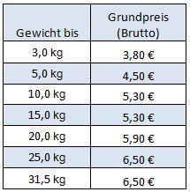 versandkosten_deutschland