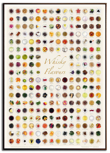 Whisky Flavours Collection - Rahmen 70x100cm