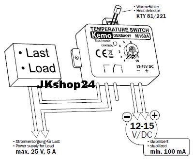https://shop.strato.de/WebRoot/Store17/Shops/61613816/4A22/55D8/9E9E/AC26/A456/C0A8/28BB/26D9/M169-1.jpg