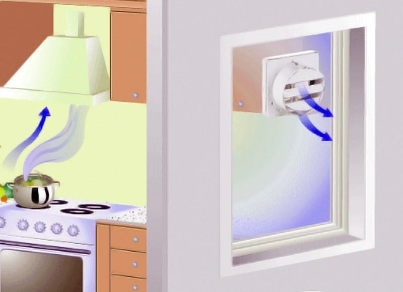 Fensterventilator KVVR pro (Ø 180, 230)