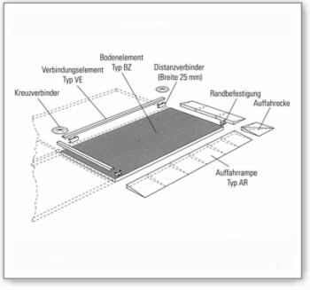 Verbindungselement VE 19 aus Stahl, verzinkt, für Bodenelement BZ