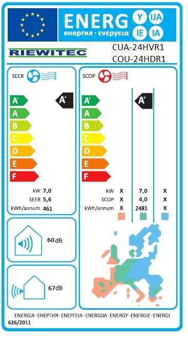 Energieetikett CUA-24HVR1