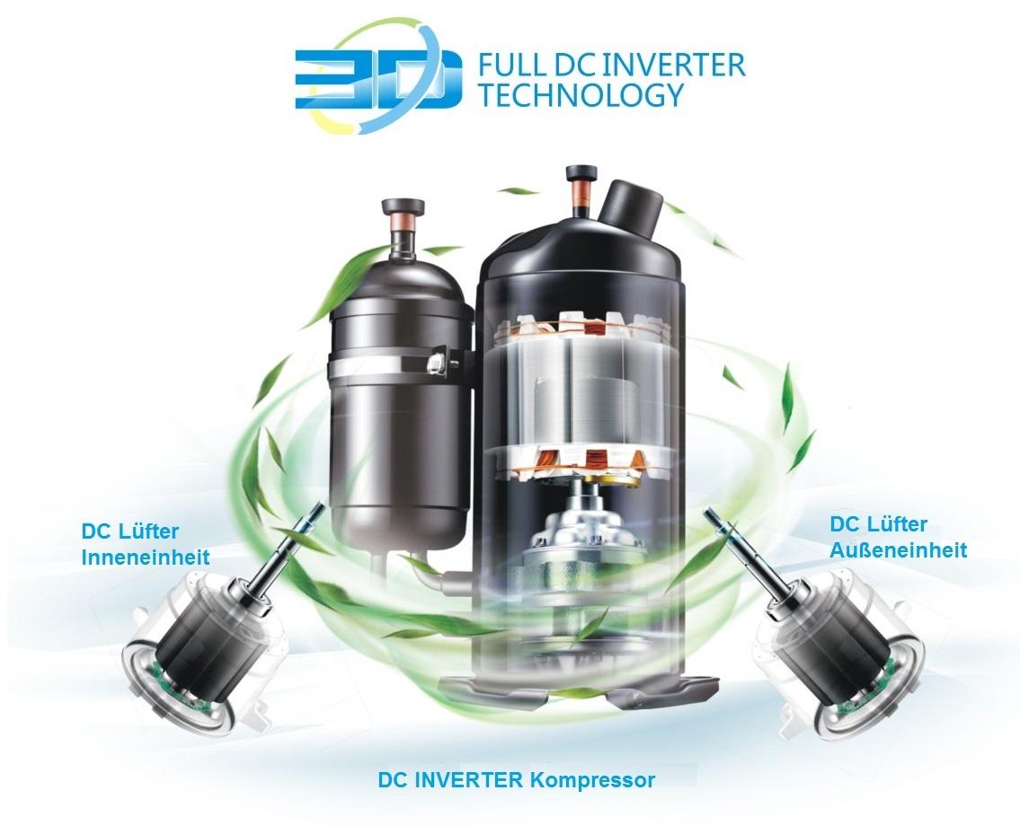 3 D Kompressor