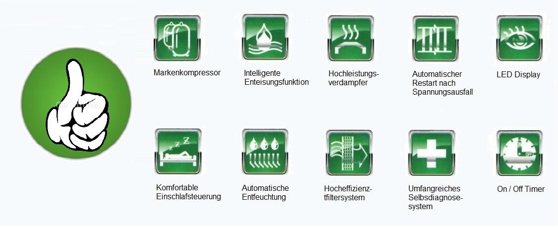 Ausstattung Klimaanlage
