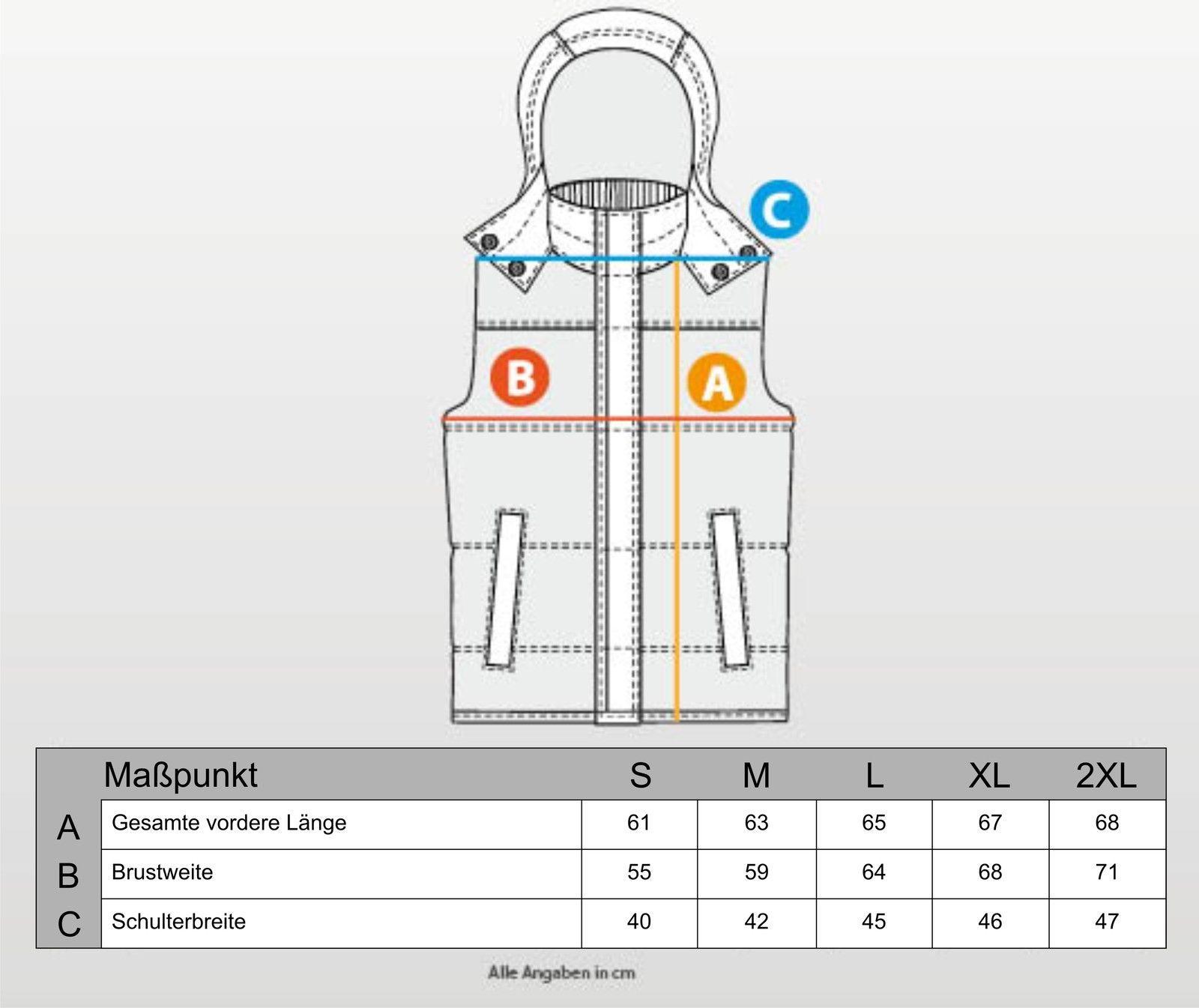 Groessen_Tabelle_Bodywarmer