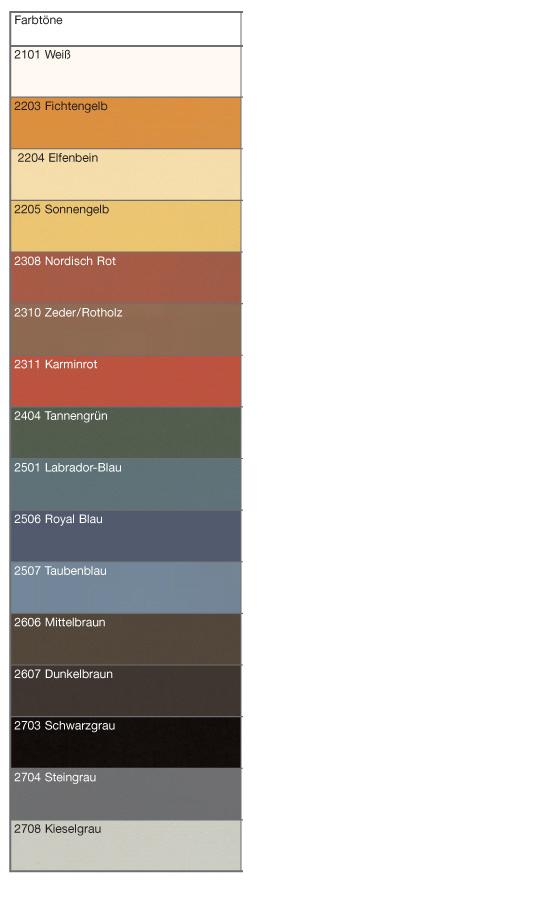 landhausfarbe 2 5 liter. Black Bedroom Furniture Sets. Home Design Ideas