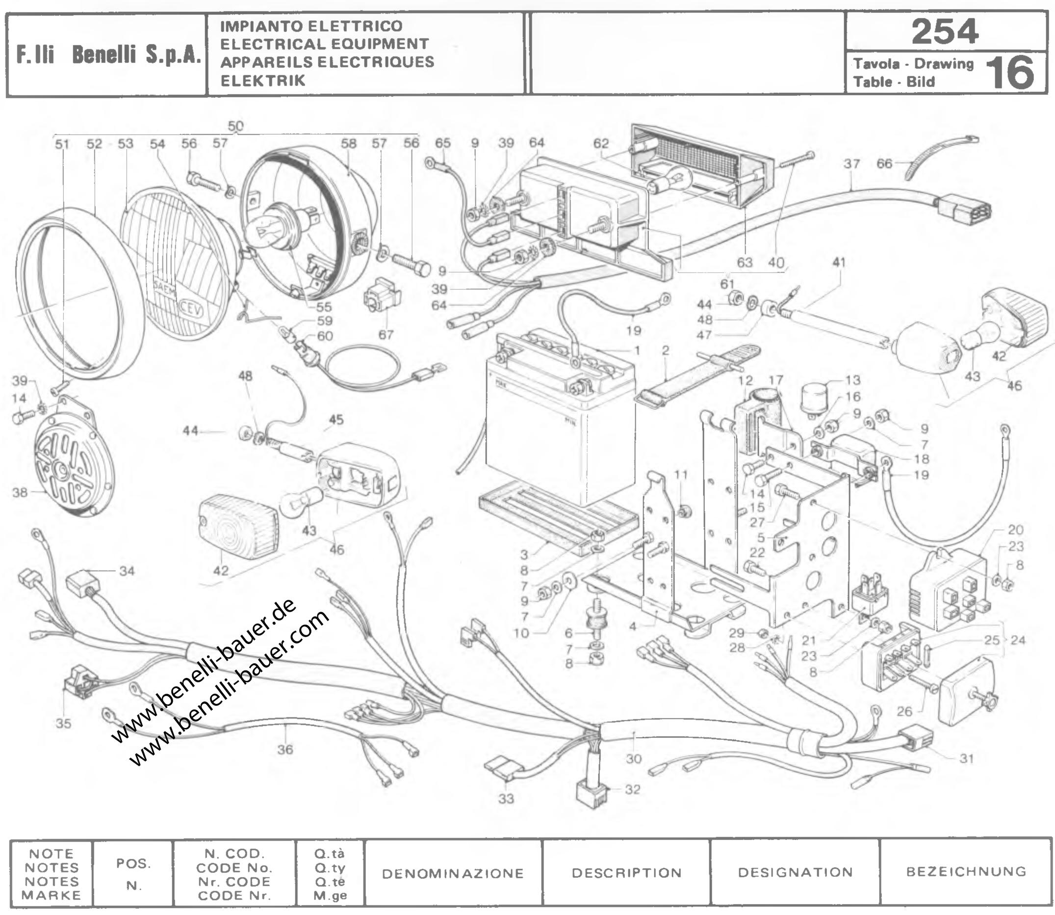 Schema Elettrico City 250 : 16 electrical equipment benelli bauer.com